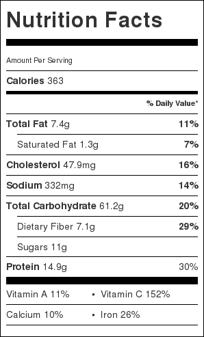 nutrition_udon