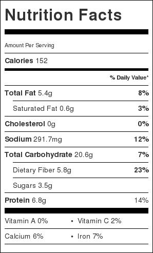 Nutrition_hummus