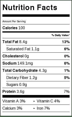 nutrition_arugula_basil_pesto