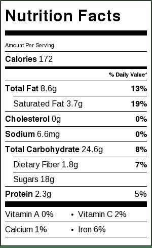 Raspberry_Nut_Truffles_Nutrition